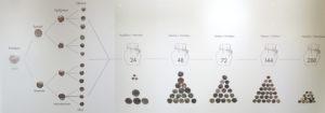 System pieniężny