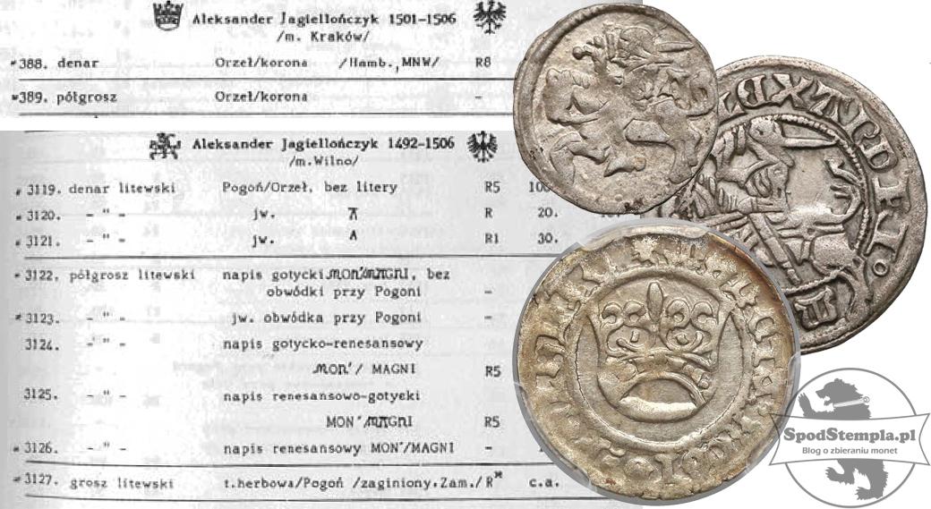 Monety Aleksandra Jagiellończyka.